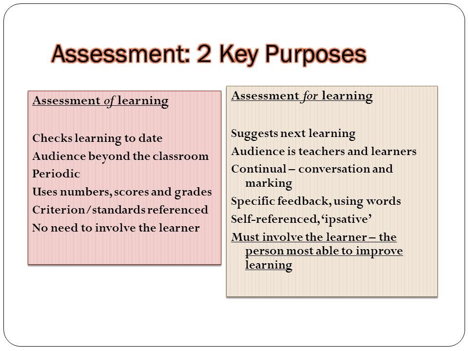 Assessment of learning Checks learning to date Audience beyond the classroom Periodic Uses numbers, scores and grades Criterion/standards referenced No need to involve the learner Assessment of learning Checks learning to date Audience beyond the classroom Periodic Uses numbers, scores and grades Criterion/standards referenced No need to involve the learner Assessment for learning Suggests next learning Audience is teachers and learners Continual – conversation and marking Specific feedback, using words Self-referenced, ipsative Must involve the learner – the person most able to improve learning Assessment for learning Suggests next learning Audience is teachers and learners Continual – conversation and marking Specific feedback, using words Self-referenced, ipsative Must involve the learner – the person most able to improve learning