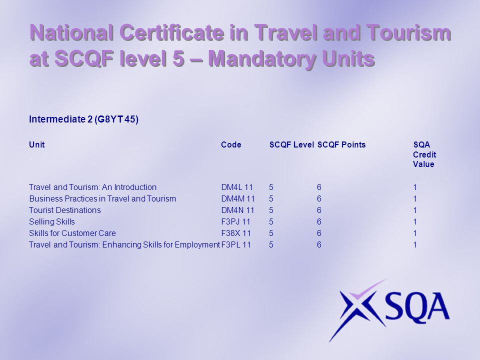 National Certificate in Travel and Tourism at SCQF level 5 – Mandatory Units Intermediate 2 (G8YT 45) UnitCodeSCQF LevelSCQF PointsSQA Credit Value Travel and Tourism: An IntroductionDM4L 11561 Business Practices in Travel and TourismDM4M 11561 Tourist DestinationsDM4N 11561 Selling SkillsF3PJ 11561 Skills for Customer CareF38X 11561 Travel and Tourism: Enhancing Skills for EmploymentF3PL 11561