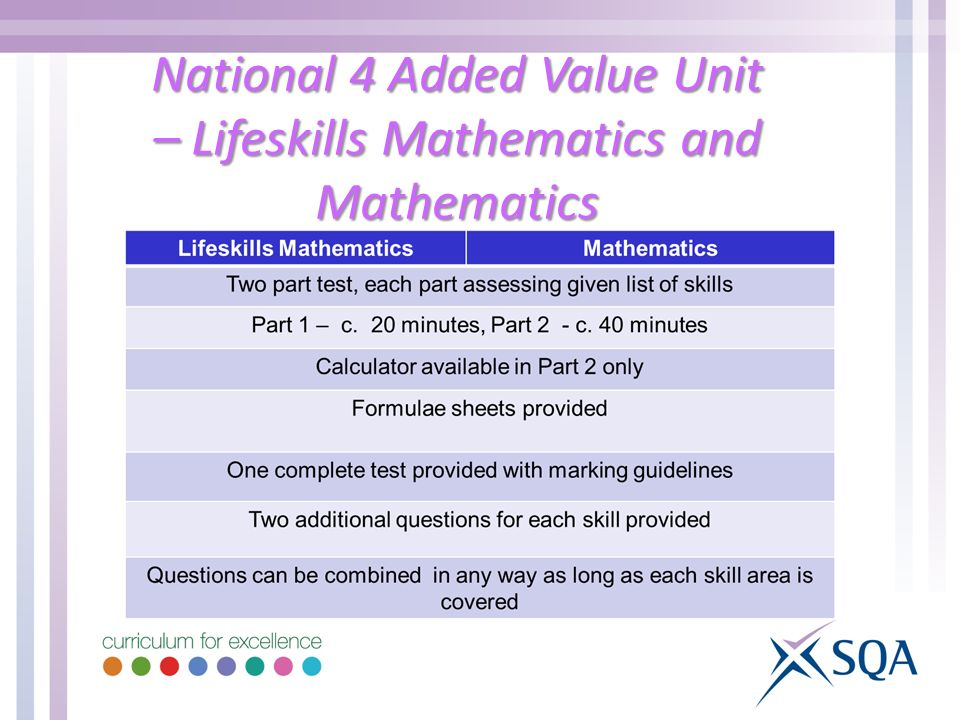 National 4 Added Value Unit – Lifeskills Mathematics and Mathematics