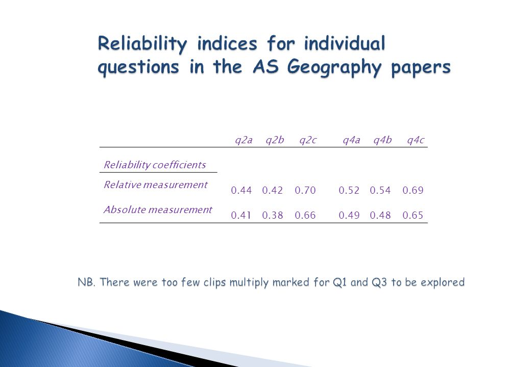 q2aq2bq2c q4aq4bq4c Reliability coefficients Relative measurement 0.440.420.70 0.520.540.69 Absolute measurement 0.410.380.66 0.490.480.65