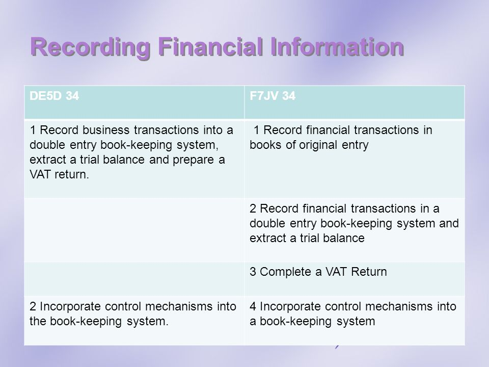 Recording Financial Information DE5D 34F7JV 34 1 Record business transactions into a double entry book-keeping system, extract a trial balance and pre