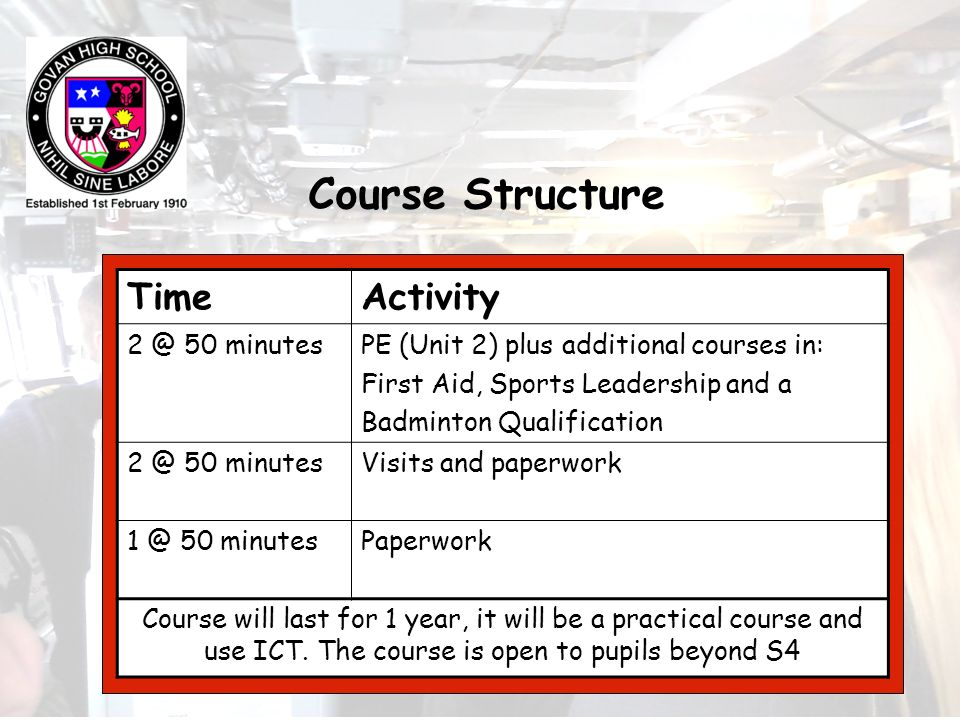 TimeActivity 2 @ 50 minutesPE (Unit 2) plus additional courses in: First Aid, Sports Leadership and a Badminton Qualification 2 @ 50 minutesVisits and