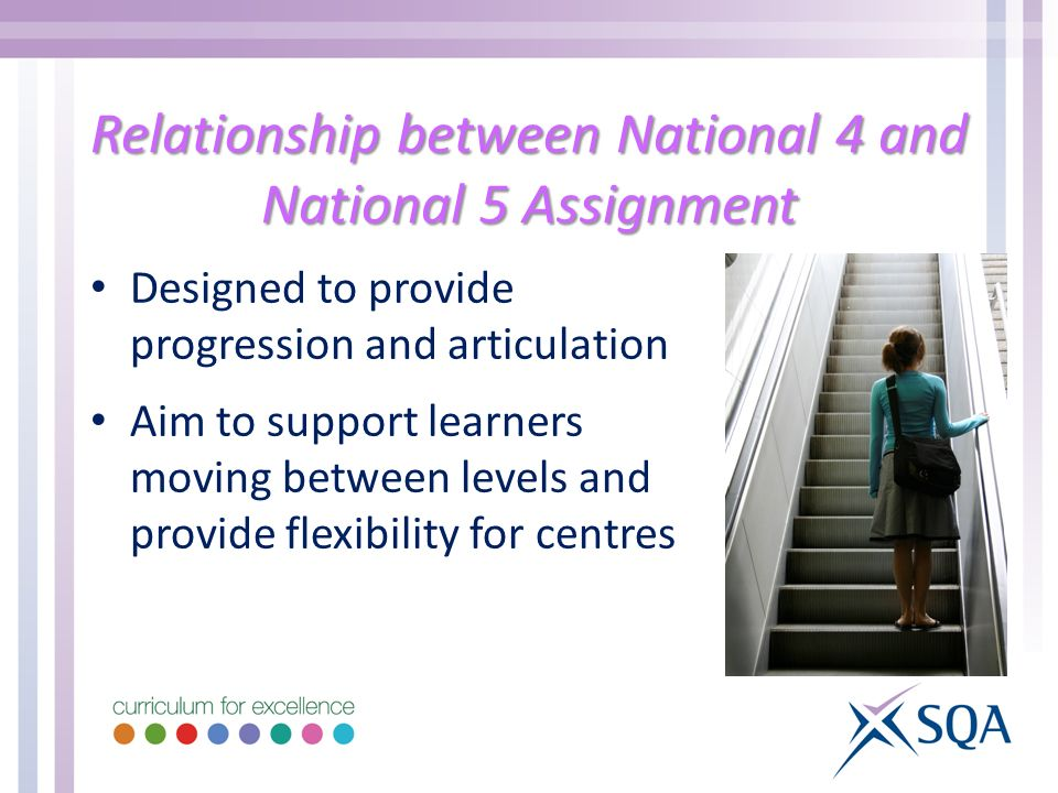 Relationship between National 4 and National 5 Assignment Designed to provide progression and articulation Aim to support learners moving between leve