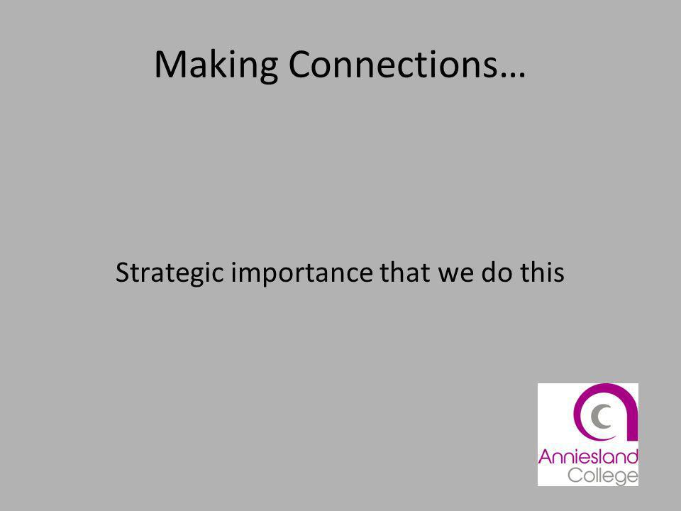 Making Connections… Strategic importance that we do this