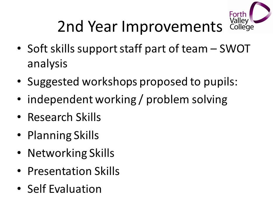 2nd Year Improvements Soft skills support staff part of team – SWOT analysis Suggested workshops proposed to pupils: independent working / problem sol