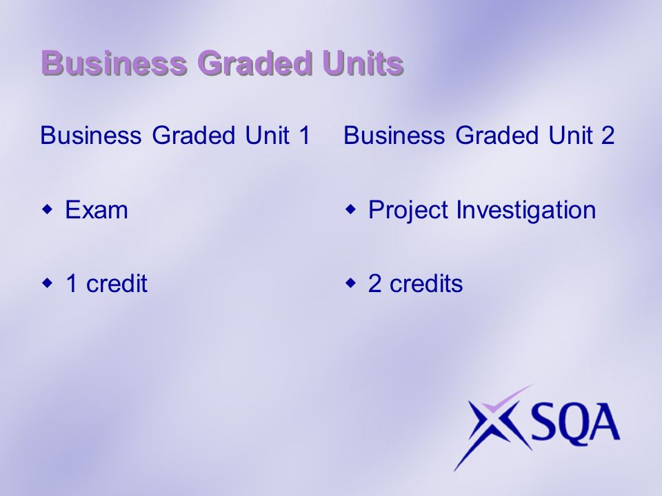 Business Graded Units Business Graded Unit 1 Exam 1 credit Business Graded Unit 2 Project Investigation 2 credits
