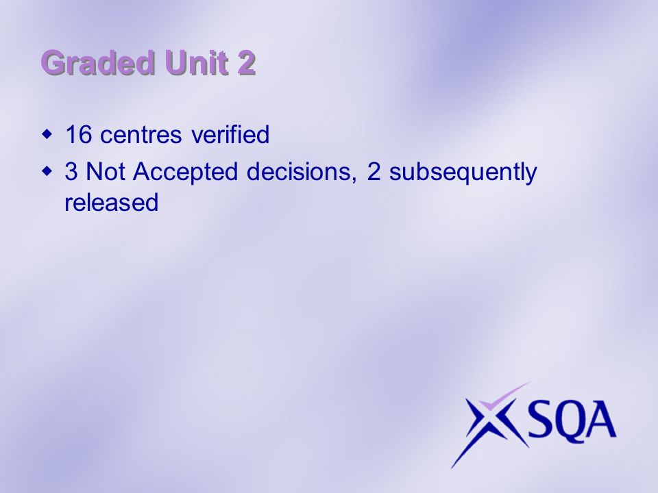 Graded Unit 2 – Good Practice Clear marking guidelines, consistently applied Evidence of double marking Extended and updated marking schemes and checklists Strong internal verification