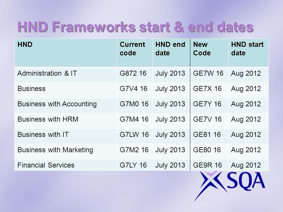 HND Frameworks start & end dates HNDCurrent code HND end date New Code HND start date Administration & ITG872 16July 2013GE7W 16Aug 2012 BusinessG7V4