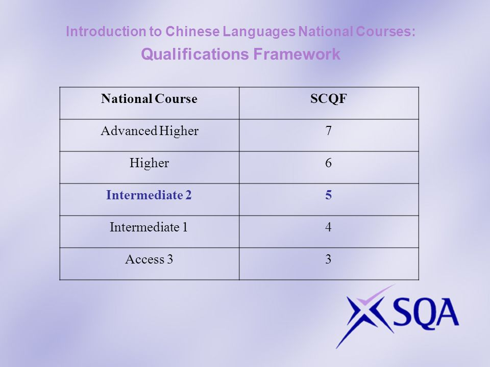 Introduction to Chinese Languages National Courses: Qualifications Framework National CourseSCQF Advanced Higher7 Higher6 Intermediate 25 Intermediate 14 Access 33