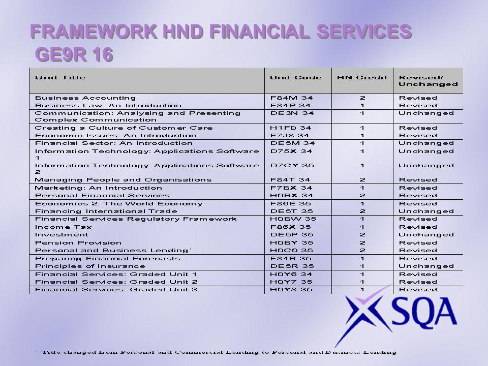 FRAMEWORK HND FINANCIAL SERVICES GE9R 16