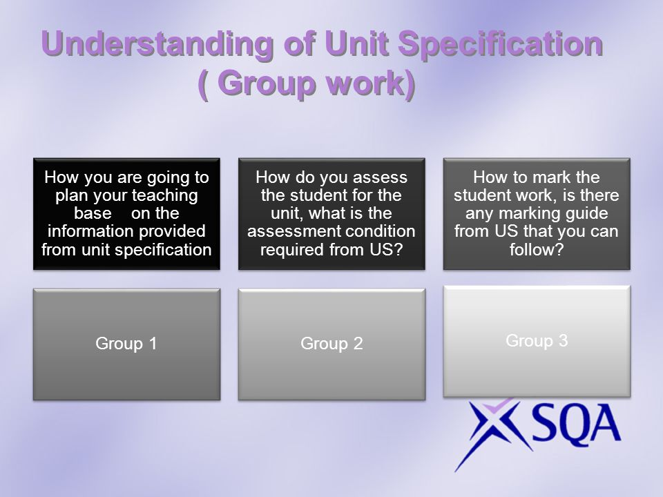 Understanding of Unit Specification ( Group work) How you are going to plan your teaching base on the information provided from unit specification How