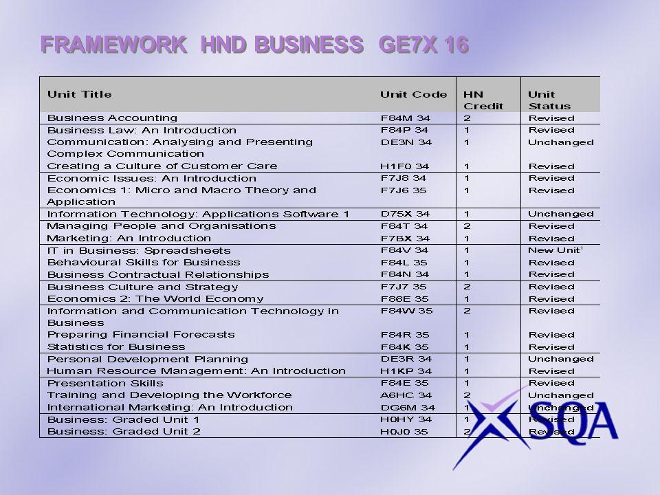 FRAMEWORK HND BUSINESS GE7X 16