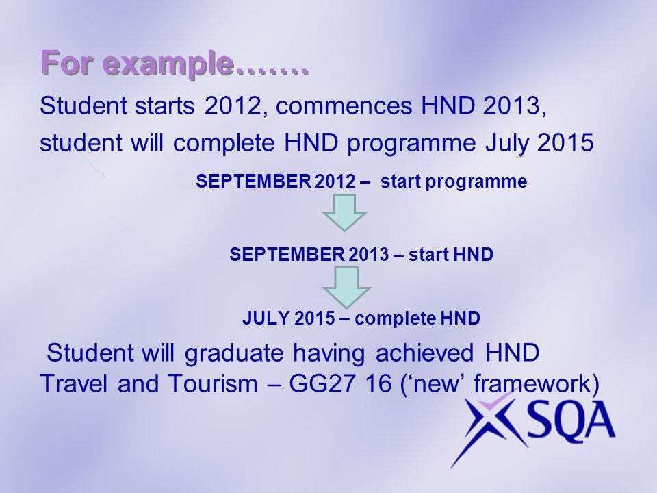 Student starts 2012, commences HND 2013, student will complete HND programme July 2015 SEPTEMBER 2012 – start programme SEPTEMBER 2013 – start HND JULY 2015 – complete HND Student will graduate having achieved HND Travel and Tourism – GG27 16 (new framework) For example…….