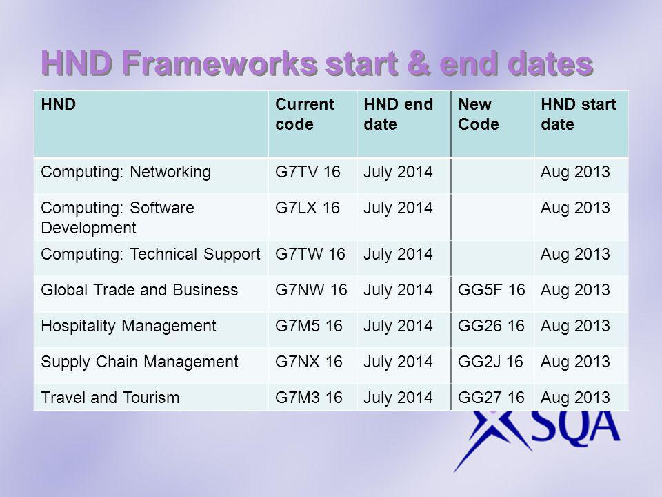 HND Frameworks start & end dates HNDCurrent code HND end date New Code HND start date Computing: NetworkingG7TV 16July 2014Aug 2013 Computing: Software Development G7LX 16July 2014Aug 2013 Computing: Technical SupportG7TW 16July 2014Aug 2013 Global Trade and BusinessG7NW 16July 2014GG5F 16Aug 2013 Hospitality ManagementG7M5 16July 2014GG26 16Aug 2013 Supply Chain ManagementG7NX 16July 2014GG2J 16Aug 2013 Travel and TourismG7M3 16July 2014GG27 16Aug 2013