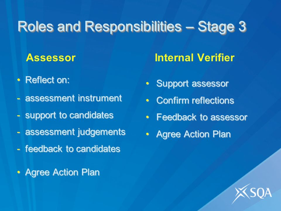 Roles and Responsibilities – Stage 3 Assessor Reflect on:Reflect on: -assessment instrument -support to candidates -assessment judgements -feedback to candidates Agree Action PlanAgree Action Plan Internal Verifier Support assessorSupport assessor Confirm reflectionsConfirm reflections Feedback to assessorFeedback to assessor Agree Action PlanAgree Action Plan
