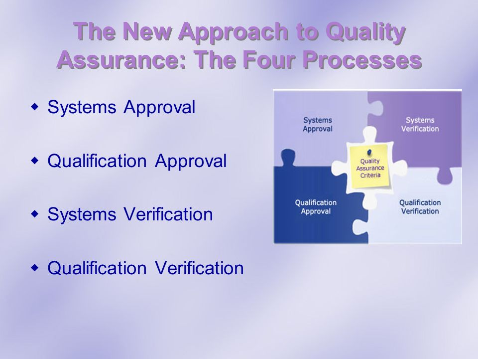 The New Approach to Quality Assurance: The Four Processes Systems Approval Qualification Approval Systems Verification Qualification Verification