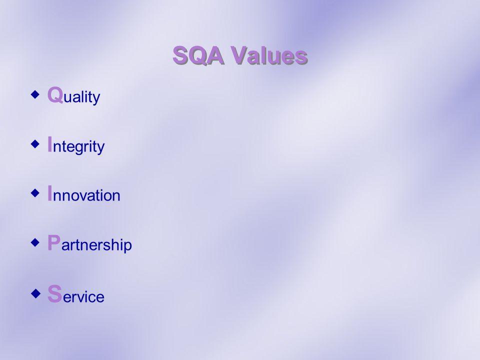 SQA Values Q uality I ntegrity I nnovation P artnership S ervice