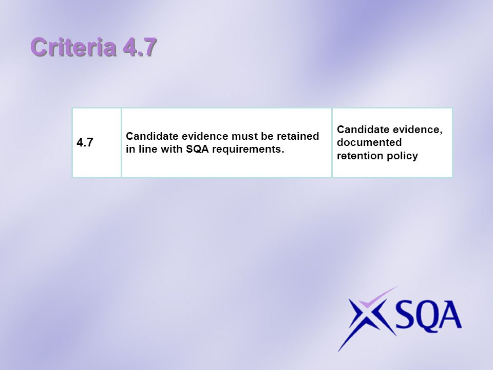 Criteria 4.7 4.7 Candidate evidence must be retained in line with SQA requirements. Candidate evidence, documented retention policy