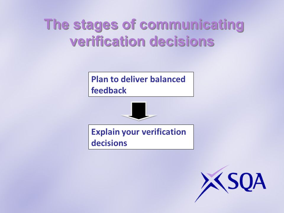 The stages of communicating verification decisions Plan to deliver balanced feedback Explain your verification decisions