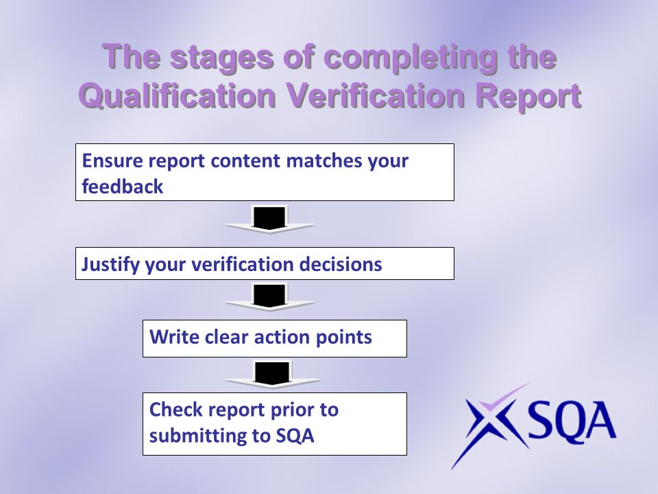 The stages of completing the Qualification Verification Report Ensure report content matches your feedback Justify your verification decisions Write c