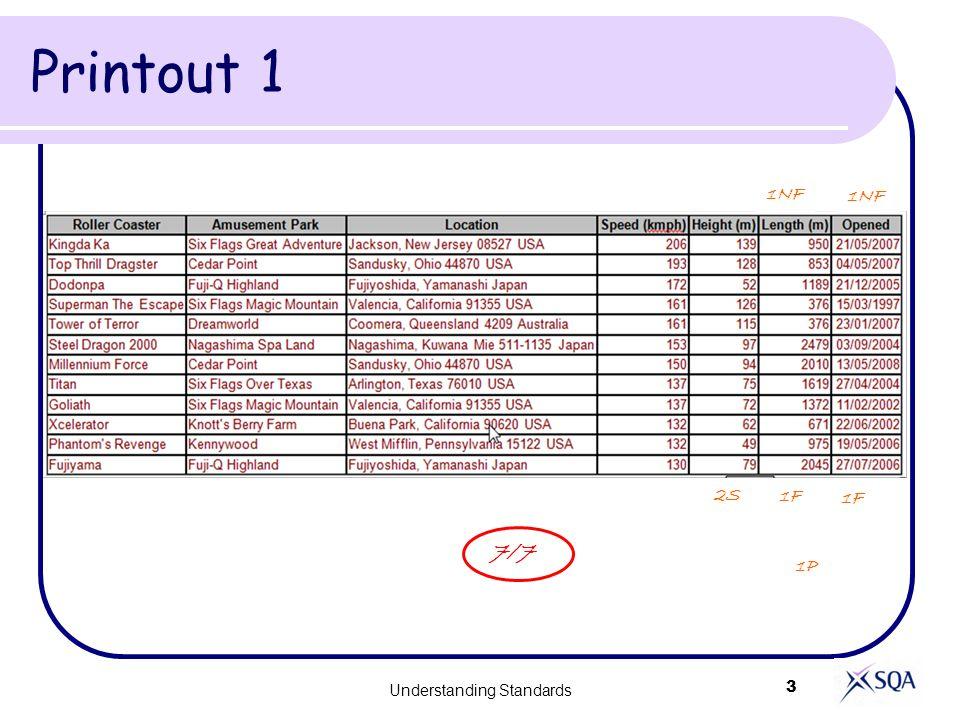 Printout 1 Understanding Standards 3 1NF 1F 2S 1P 1F 7/7