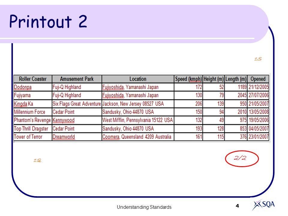 Printout 2 Understanding Standards 4 1Q 1S 2/2