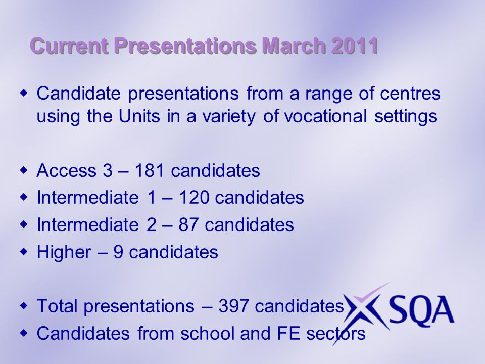 Current Presentations March 2011 Candidate presentations from a range of centres using the Units in a variety of vocational settings Access 3 – 181 ca