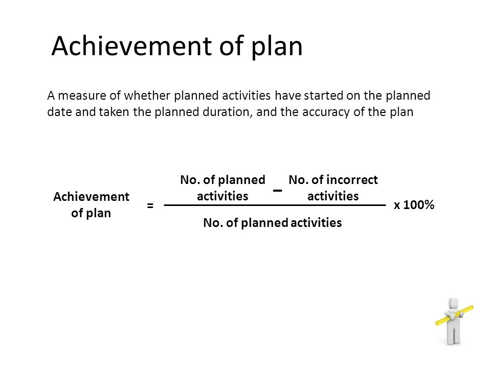 A measure of whether planned activities have started on the planned date and taken the planned duration, and the accuracy of the plan Achievement of p