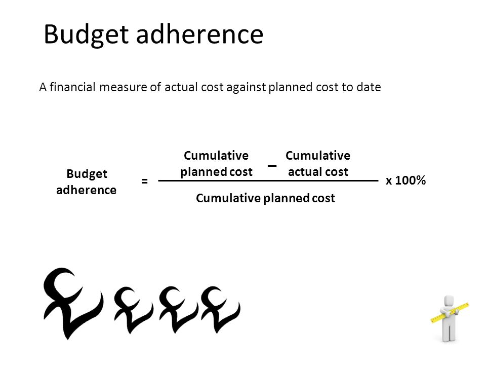 A financial measure of actual cost against planned cost to date Budget adherence = Cumulative planned cost Cumulative actual cost x 100% Cumulative pl