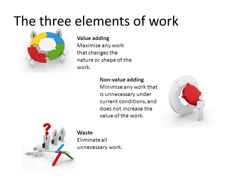 The three elements of work Value adding Maximise any work that changes the nature or shape of the work. Non-value adding Minimise any work that is unn