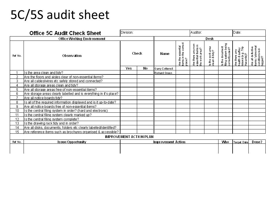 5C/5S audit sheet 46