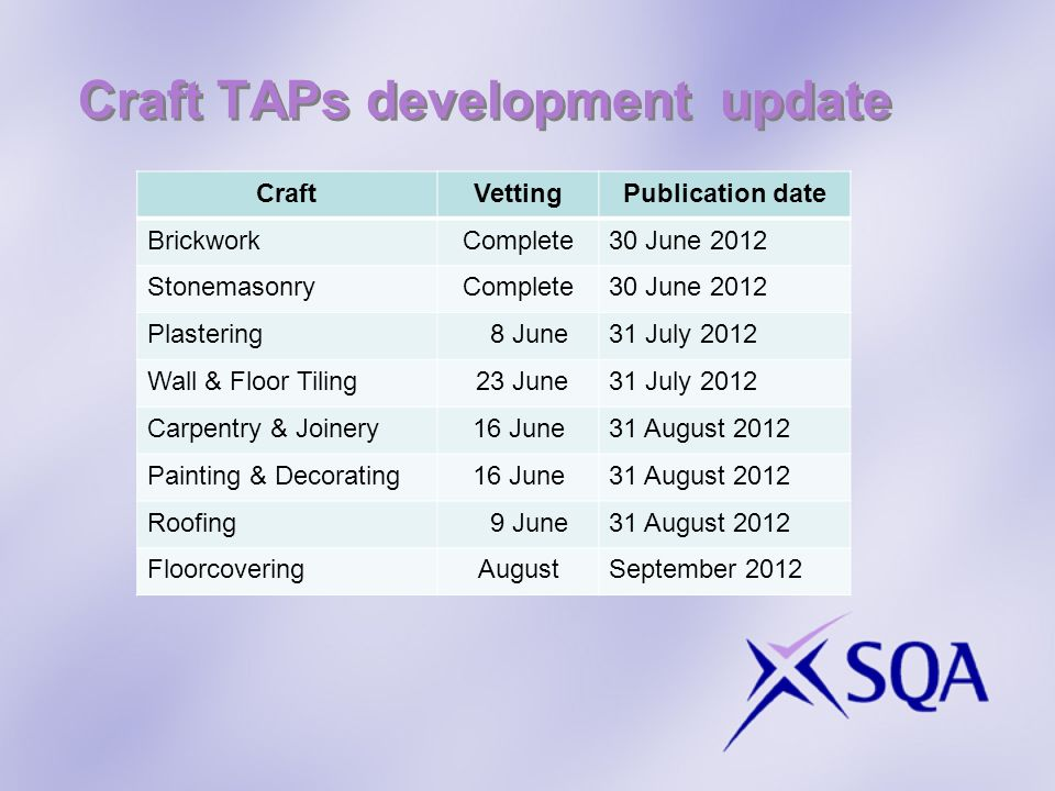 Craft TAPs development update CraftVettingPublication date BrickworkComplete30 June 2012 StonemasonryComplete30 June 2012 Plastering 8 June31 July 2012 Wall & Floor Tiling 23 June31 July 2012 Carpentry & Joinery16 June31 August 2012 Painting & Decorating16 June31 August 2012 Roofing 9 June31 August 2012 FloorcoveringAugustSeptember 2012