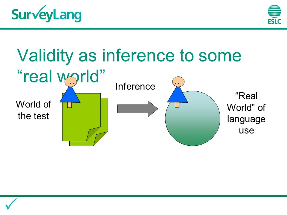Validity as inference to some real world.. World of the test.. Real World of language use Inference