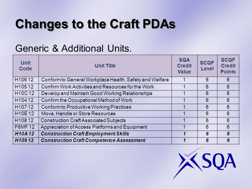 Changes to the Craft PDAs Generic & Additional Units.