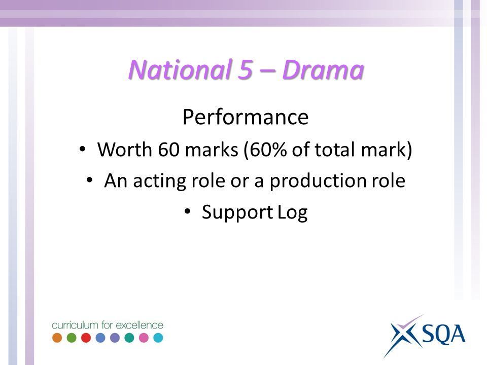 National 5 – Drama Performance Worth 60 marks (60% of total mark) An acting role or a production role Support Log