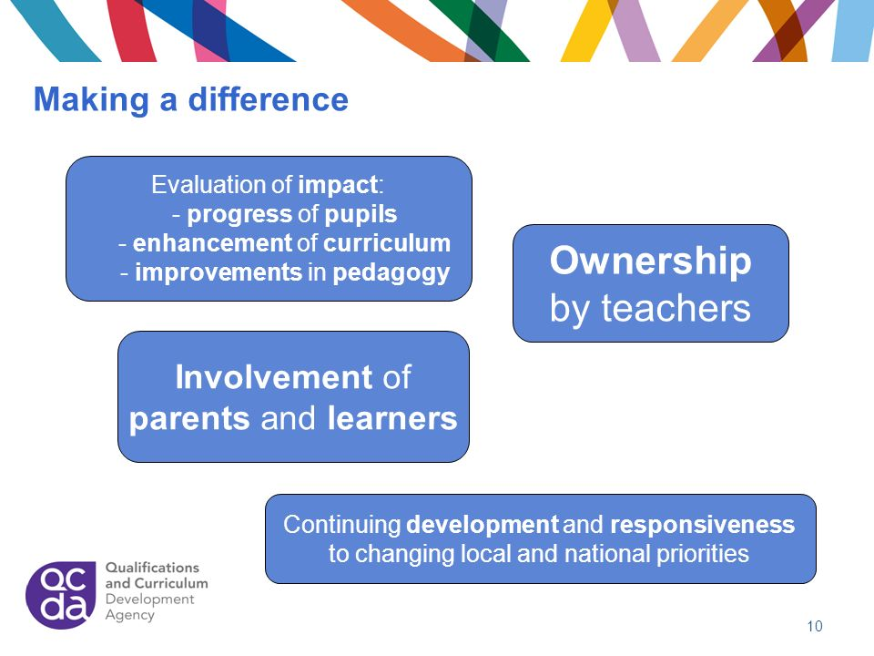 Evaluation of impact: - progress of pupils - enhancement of curriculum - improvements in pedagogy Making a difference 10 Ownership by teachers Involve