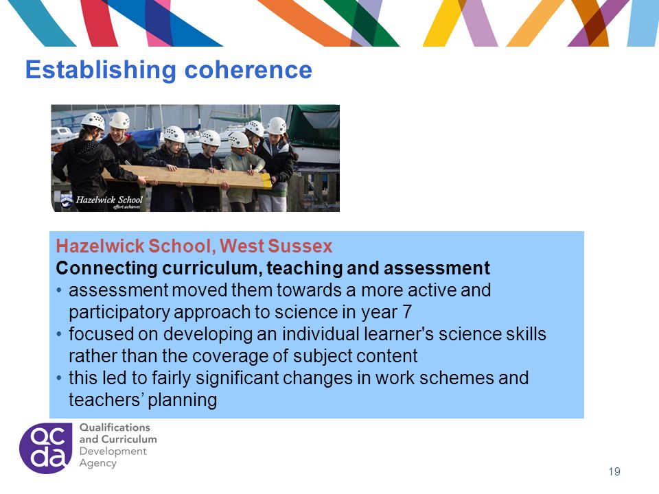 Establishing coherence 19 Hazelwick School, West Sussex Connecting curriculum, teaching and assessment assessment moved them towards a more active and