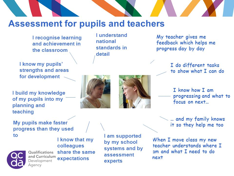 Assessment for pupils and teachers My teacher gives me feedback which helps me progress day by day I know how I am progressing and what to focus on ne