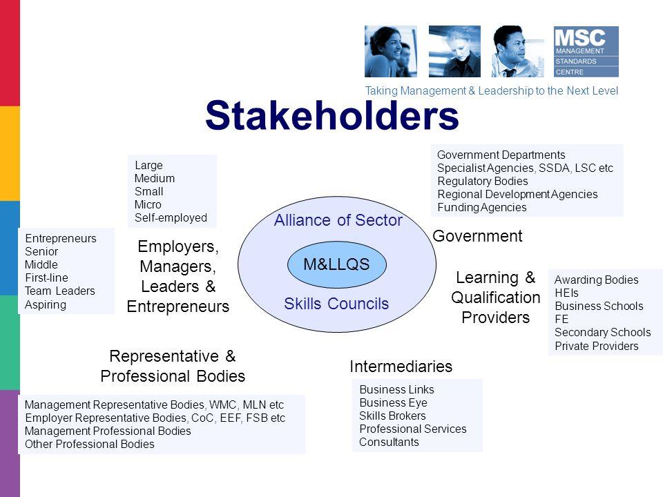 Taking Management & Leadership to the Next Level Alliance of Sector Skills Councils M&LLQS Large Medium Small Micro Self-employed Entrepreneurs Senior