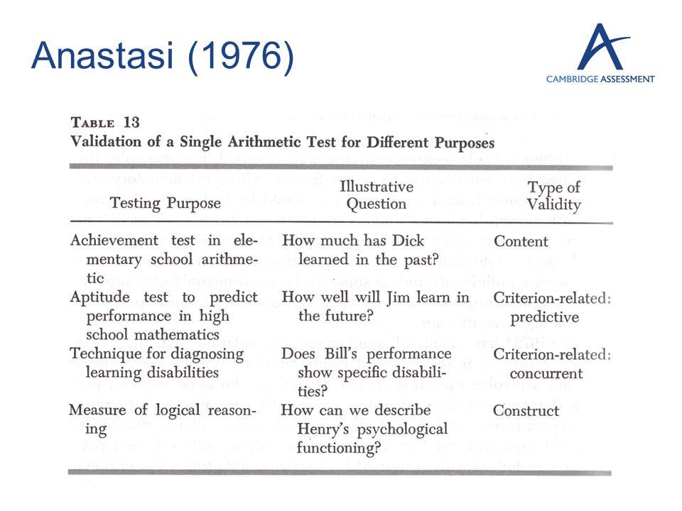 Anastasi (1976)
