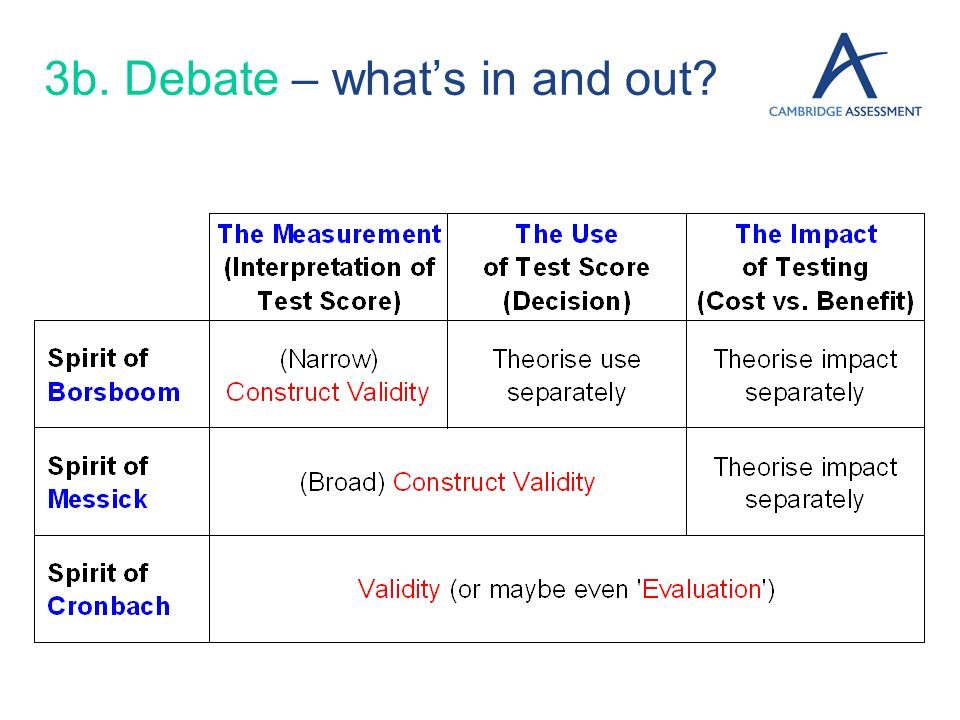 3b. Debate – whats in and out?