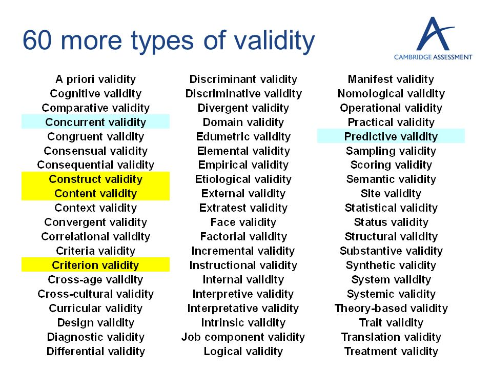 60 more types of validity