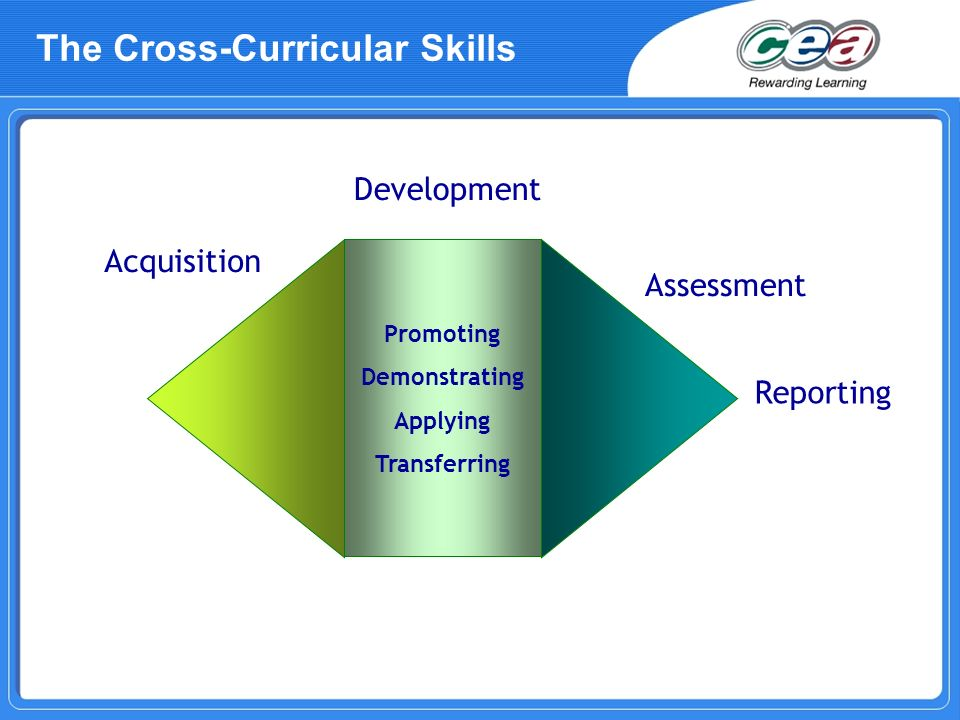 Assessment Reporting Acquisition Development Promoting Demonstrating Applying Transferring The Cross-Curricular Skills