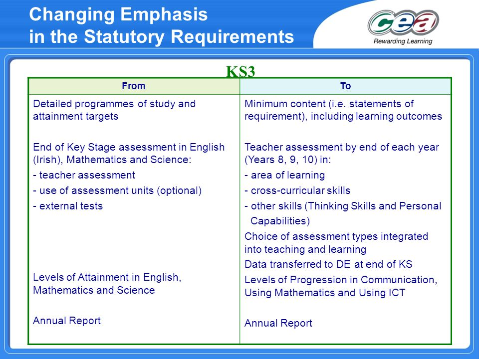 Changing Emphasis in the Statutory Requirements FromTo Detailed programmes of study and attainment targets End of Key Stage assessment in English (Irish), Mathematics and Science: - teacher assessment - use of assessment units (optional) - external tests Levels of Attainment in English, Mathematics and Science Annual Report Minimum content (i.e.