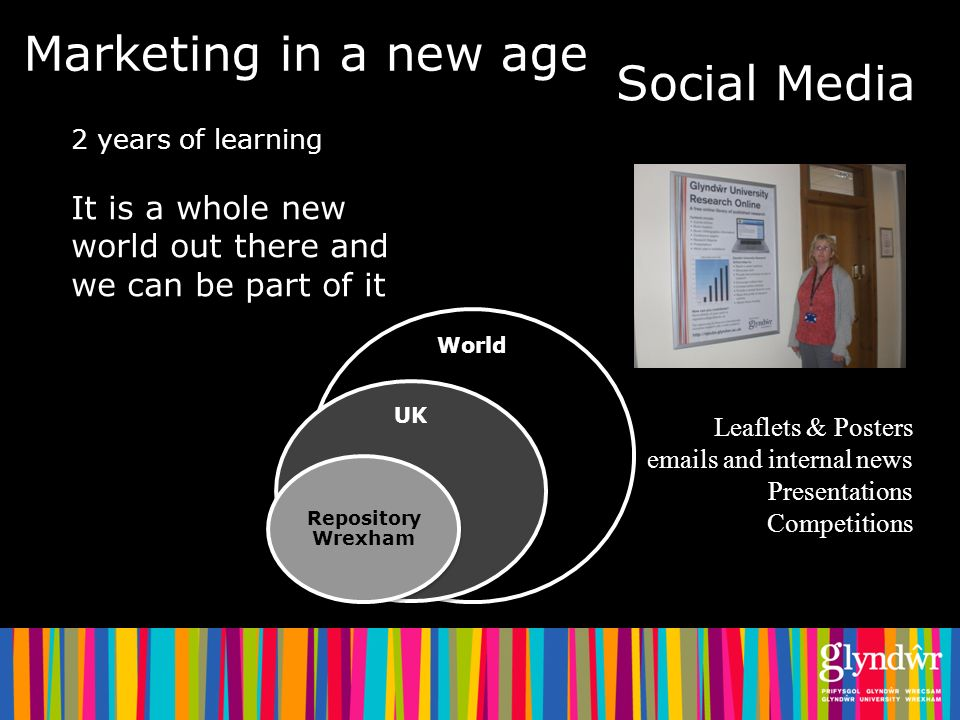 Marketing in a new age 2 years of learning It is a whole new world out there and we can be part of it Leaflets & Posters emails and internal news Presentations Competitions Social Media World UK Repository Wrexham