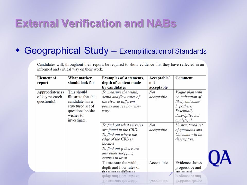 External Verification and NABs Geographical Study – Exemplification of Standards