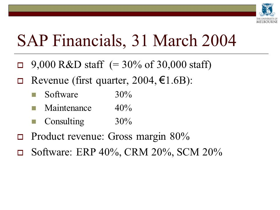 SAP Financials, 31 March 2004 9,000 R&D staff (= 30% of 30,000 staff) Revenue (first quarter, 2004, 1.6B): Software 30% Maintenance 40% Consulting 30%