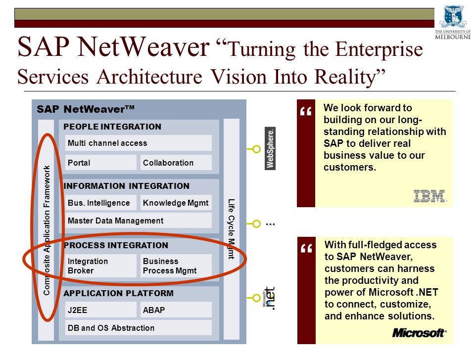 SAP NetWeaver Turning the Enterprise Services Architecture Vision Into Reality We look forward to building on our long- standing relationship with SAP