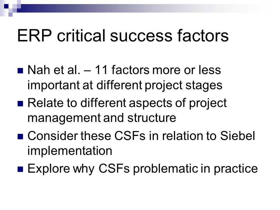 ERP critical success factors Nah et al.