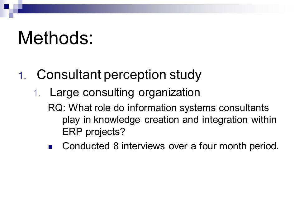 Methods: 1. Consultant perception study 1.